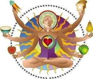 Питание по йоге